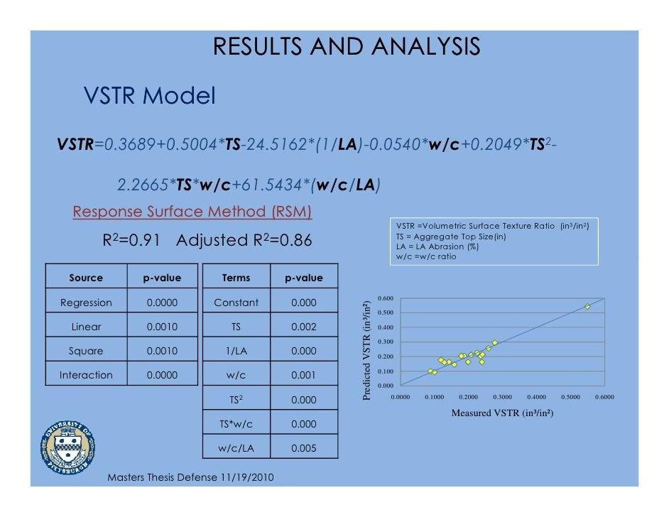 Volunteering — VEX States Competition
