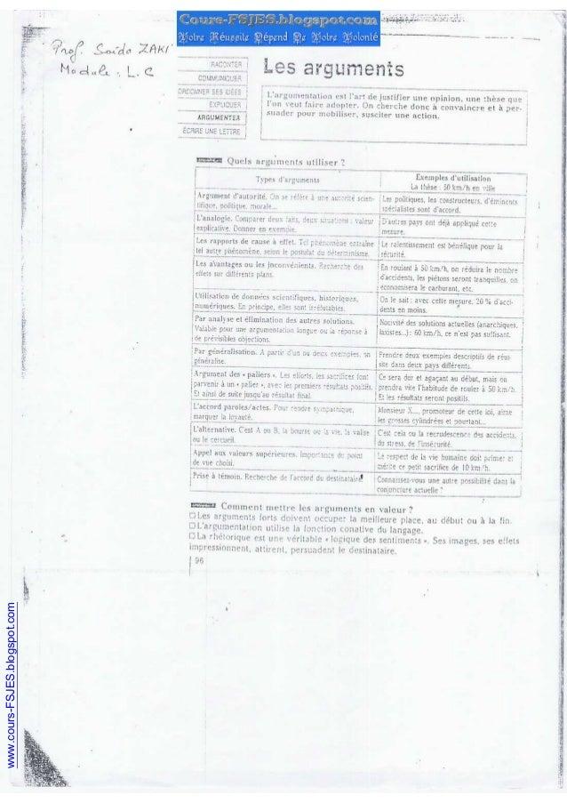 www.cours-FSJES.blogspot.com