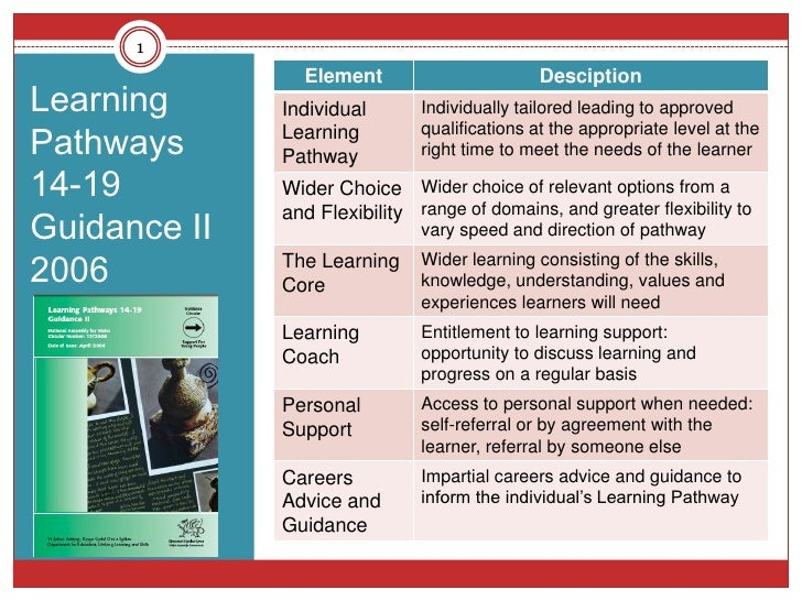 1                Element                        DesciptionLearning      Individual       Individually tailored leading to ...