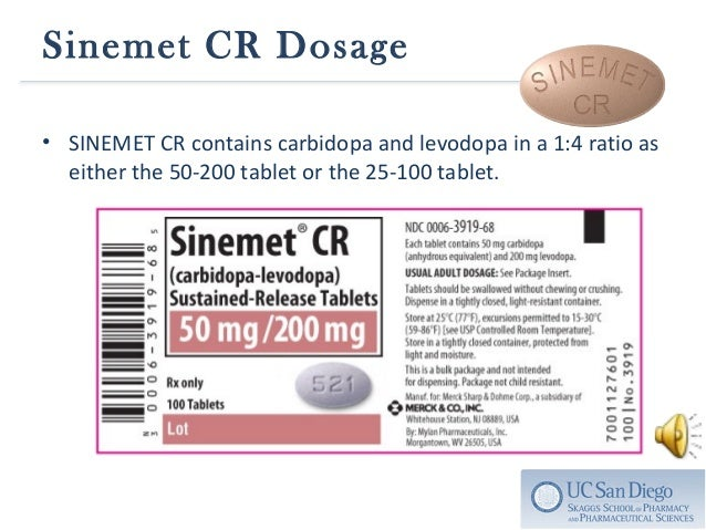 Sinemet Medication Information