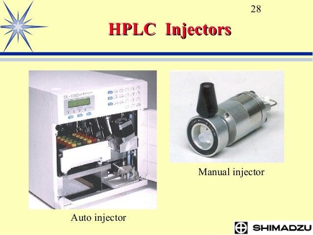 Lc Training Basic Hplc 20 A Modifi