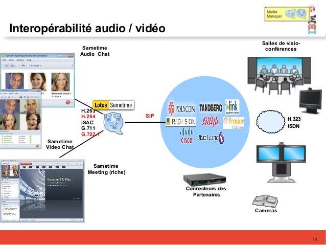 Salles de visio- conférences H.263 H.264 iSAC G.711 G.722.1 SIP Sametime Meeting (riche) Cameras Connecteurs desConnecteur...