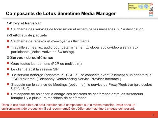 Composants de Lotus Sametime Media Manager 1-Proxy et Registrar  Se charge des services de localisation et achemine les m...