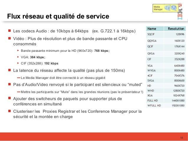 Flux réseau et qualité de service  Les codecs Audio : de 10kbps à 64kbps (ex. G.722.1 à 16kbps)  Vidéo : Plus de résolut...