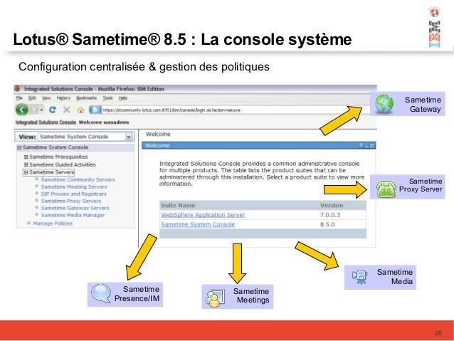 Lotus® Sametime® 8.5 : La console système 26 Sametime Presence/IM Sametime Meetings Sametime Media Sametime Proxy Server S...