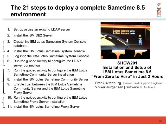 The 21 steps to deploy a complete Sametime 8.5 environment 1. Set up or use an existing LDAP server 2. Install the IBM DB2...