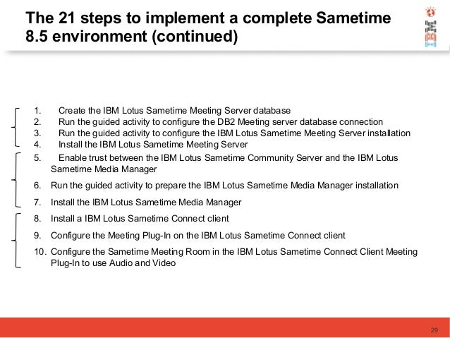 The 21 steps to implement a complete Sametime 8.5 environment (continued) 1. Create the IBM Lotus Sametime Meeting Server ...