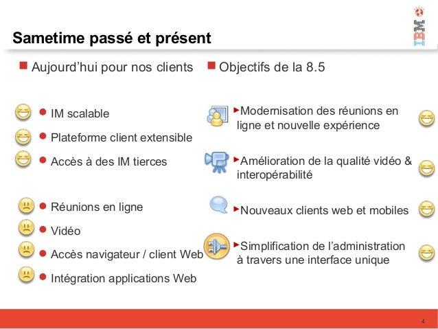 Sametime passé et présent  Aujourd'hui pour nos clients IM scalable Plateforme client extensible Accès à des IM tierce...