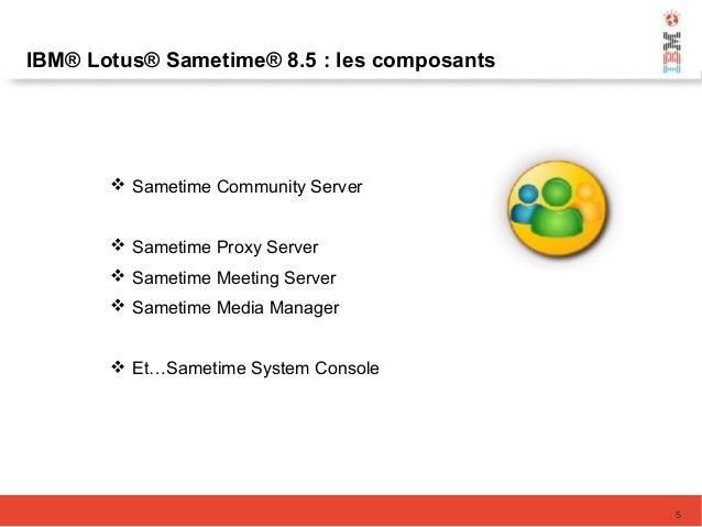  Sametime Community Server  Sametime Proxy Server  Sametime Meeting Server  Sametime Media Manager  Et…Sametime Syste...