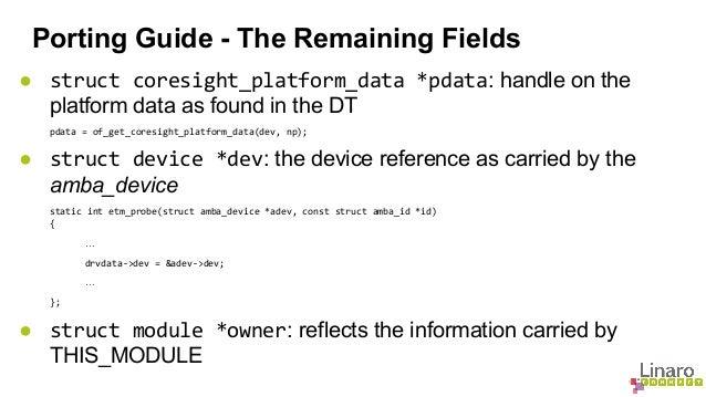 Lcu14 105- coresight advanced topics