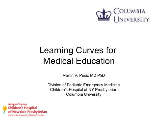 Learning Curves for Medical Education Martin V. Pusic MD PhD Division of Pediatric Emergency Medicine Children's Hospital ...