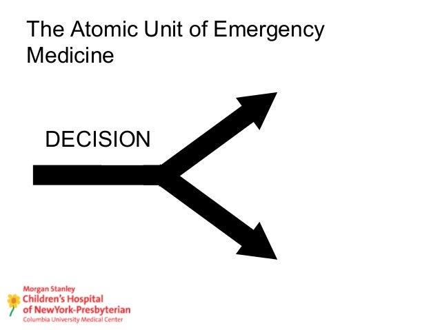 The Atomic Unit of Emergency Medicine ADMIT ADMIT