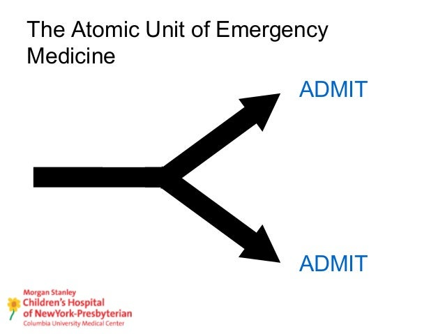 Ankle Radiology Example • PERC collaborative project • Div of Pediatric Emergency Medicine – University of Toronto – Colum...