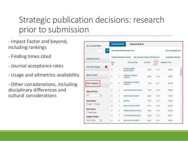 journal of research in science teaching submission guidelines