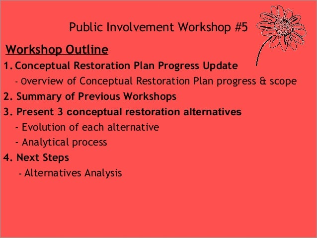 LCW Public Presentation Workshop #5 Slide 3