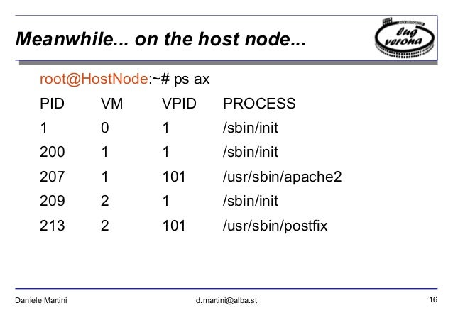 16Daniele Martini d.martini@alba.st Meanwhile... on the host node... root@HostNode:~# ps ax PID VM VPID PROCESS 1 0 1 /sbi...