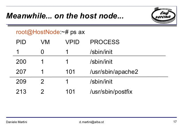 17Daniele Martini d.martini@alba.st Meanwhile... on the host node... root@HostNode:~# ps ax PID VM VPID PROCESS 1 0 1 /sbi...