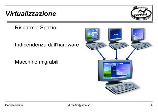 6Daniele Martini d.martini@alba.st Virtualizzazione Risparmio Spazio Indipendenza dall'hardware Macchine migrabili