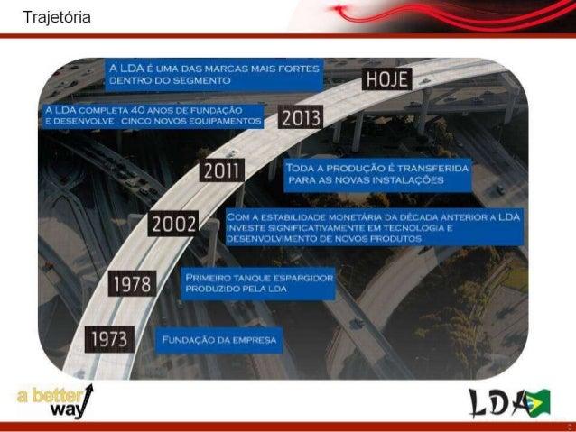 Tecnologia das Usinas de Solos - LDA