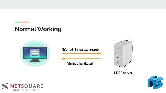 Normal Working (&(cn=admin)(passwd=secret)) LDAP Server Admin authenticated