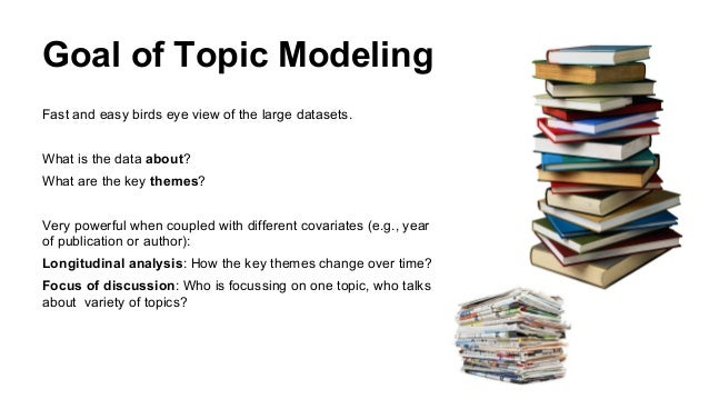 Goal of Topic Modeling Fast and easy birds eye view of the large datasets. What is the data about? What are the key themes...