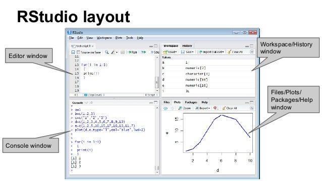 RStudio layout Editor window Console window Workspace/History window Files/Plots/ Packages/Help window
