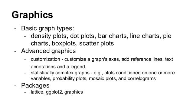 Graphics - Basic graph types: - density plots, dot plots, bar charts, line charts, pie charts, boxplots, scatter plots - A...