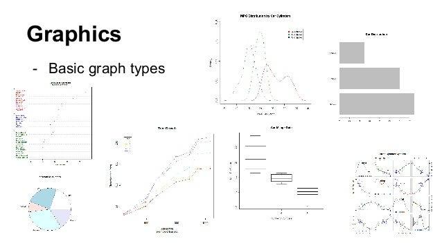 Graphics - Basic graph types