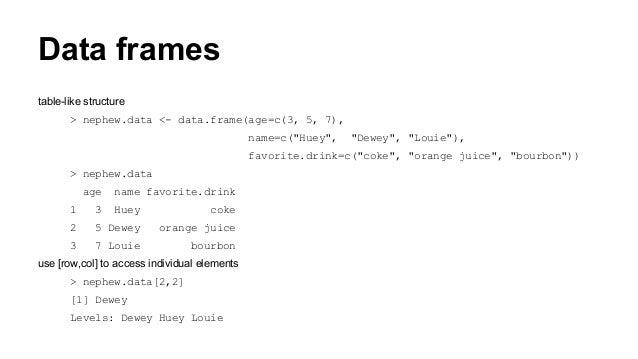 "Data frames table-like structure > nephew.data <- data.frame(age=c(3, 5, 7), name=c(""Huey"", ""Dewey"", ""Louie""), favorite.dr..."