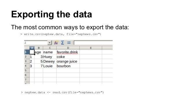 "Exporting the data The most common ways to export the data: > write.csv(nephew.data, file=""nephews.csv"") > nephew.data <- ..."