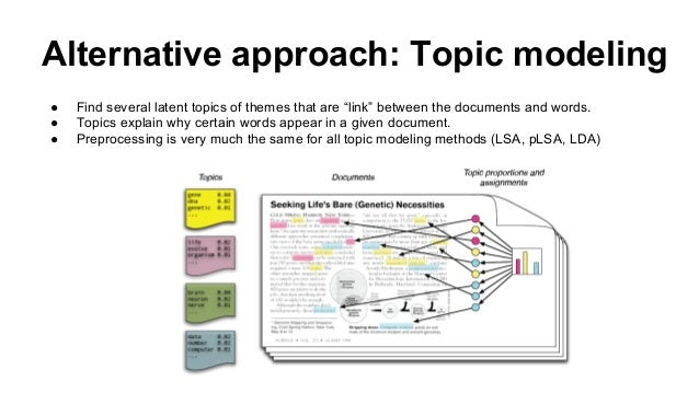 """Alternative approach: Topic modeling ● Find several latent topics of themes that are """"link"""" between the documents and word..."""