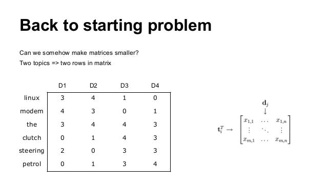 Back to starting problem Can we somehow make matrices smaller? Two topics => two rows in matrix D1 D2 D3 D4 linux 3 4 1 0 ...
