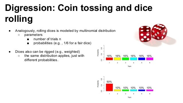 Digression: Coin tossing and dice rolling ● Analogously, rolling dices is modeled by multinomial distribution ○ parameters...