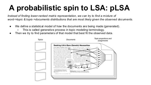 A probabilistic spin to LSA: pLSA Instead of finding lower-ranked matrix representation, we can try to find a mixture of w...