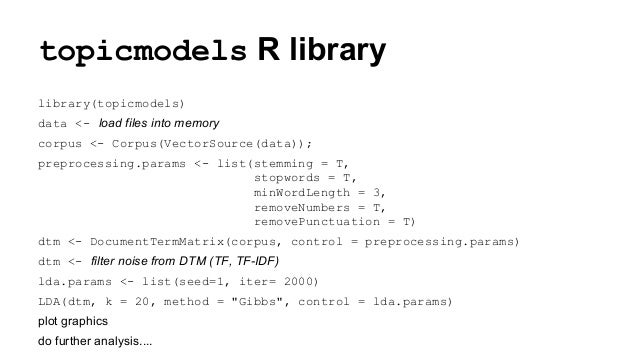 topicmodels R library library(topicmodels) data <- load files into memory corpus <- Corpus(VectorSource(data)); preprocess...