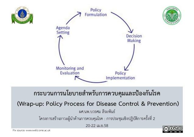 กระบวนการนโยบายสำหรับการควบคุมและป้องกันโรค (Wrap-up: Policy Process for Disease Control & Prevention) ผศ.นพ.บวรศม ลีระพ...