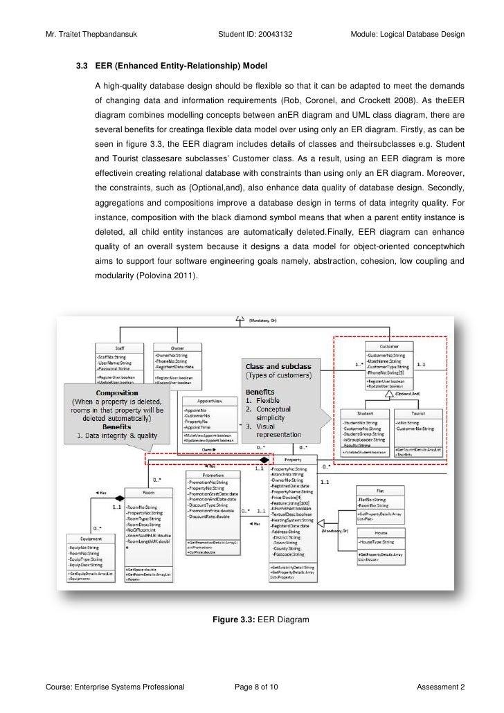 Critical writing of quality database design 8 ccuart Choice Image