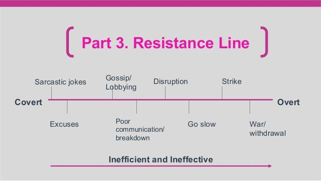 The Resistance Line     Continuum, not necessarily in order. Resistance isn't 'bad' = very understandable response not...