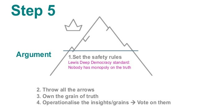 Why use Step 5  There will always be different opinions.