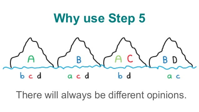 Why use Step 5 Different opinions can coexist until one person (clearly-ish) says that are right & implies that the other ...