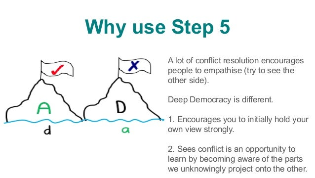 Why use Step 5 Help group find and resolve issue/s (fish/es) blocking progress. Issue/fish: • Exists for the group & cont...