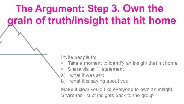 The Argument: Step 4 Operationalise the insights/grains à Vote on them Facilitate taking the grains of truth back to the o...