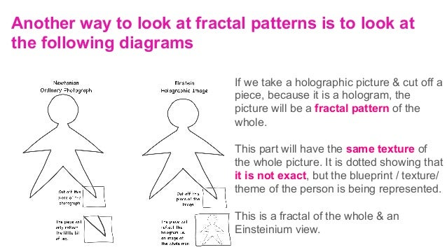 3. How do these concepts (energy fields & fractals patterns) relate to groups? (have a very important influence on groups ...