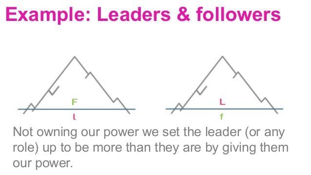 5. The individual is greater than the role  Leader also: Partner, lover, parent, community minded person, child, sibling,...