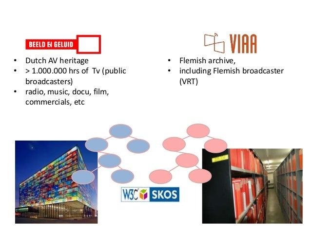 • Dutch AV heritage • > 1.000.000 hrs of Tv (public broadcasters) • radio, music, docu, film, commercials, etc • Flemish a...