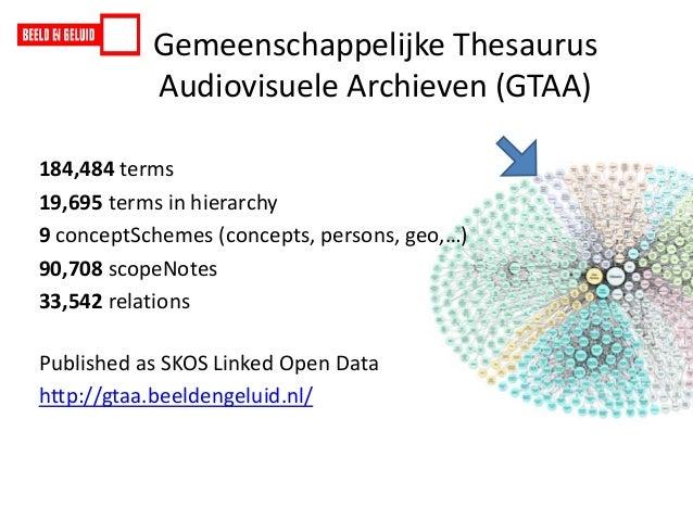 Gemeenschappelijke Thesaurus Audiovisuele Archieven (GTAA) 184,484 terms 19,695 terms in hierarchy 9 conceptSchemes (conce...