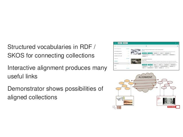 DIVE+ a Digital Humanities application