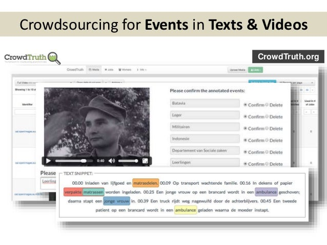 Linking via SKOS thesauri (common places, people, concepts) Cultural Heritage/ Media Knowledge Graph