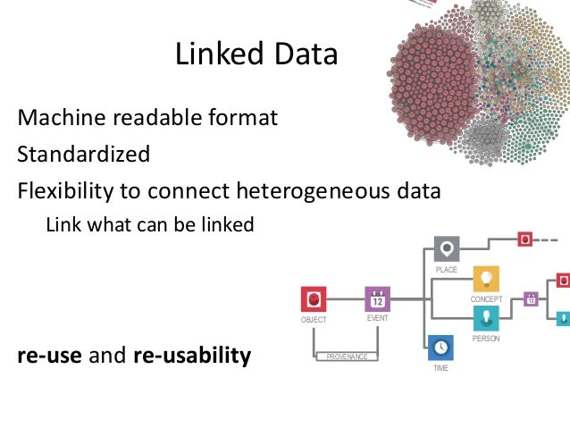 Linked Data Machine readable format Standardized Flexibility to connect heterogeneous data Link what can be linked re-use ...
