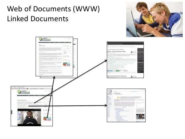 Web of Documents (WWW) Linked Documents